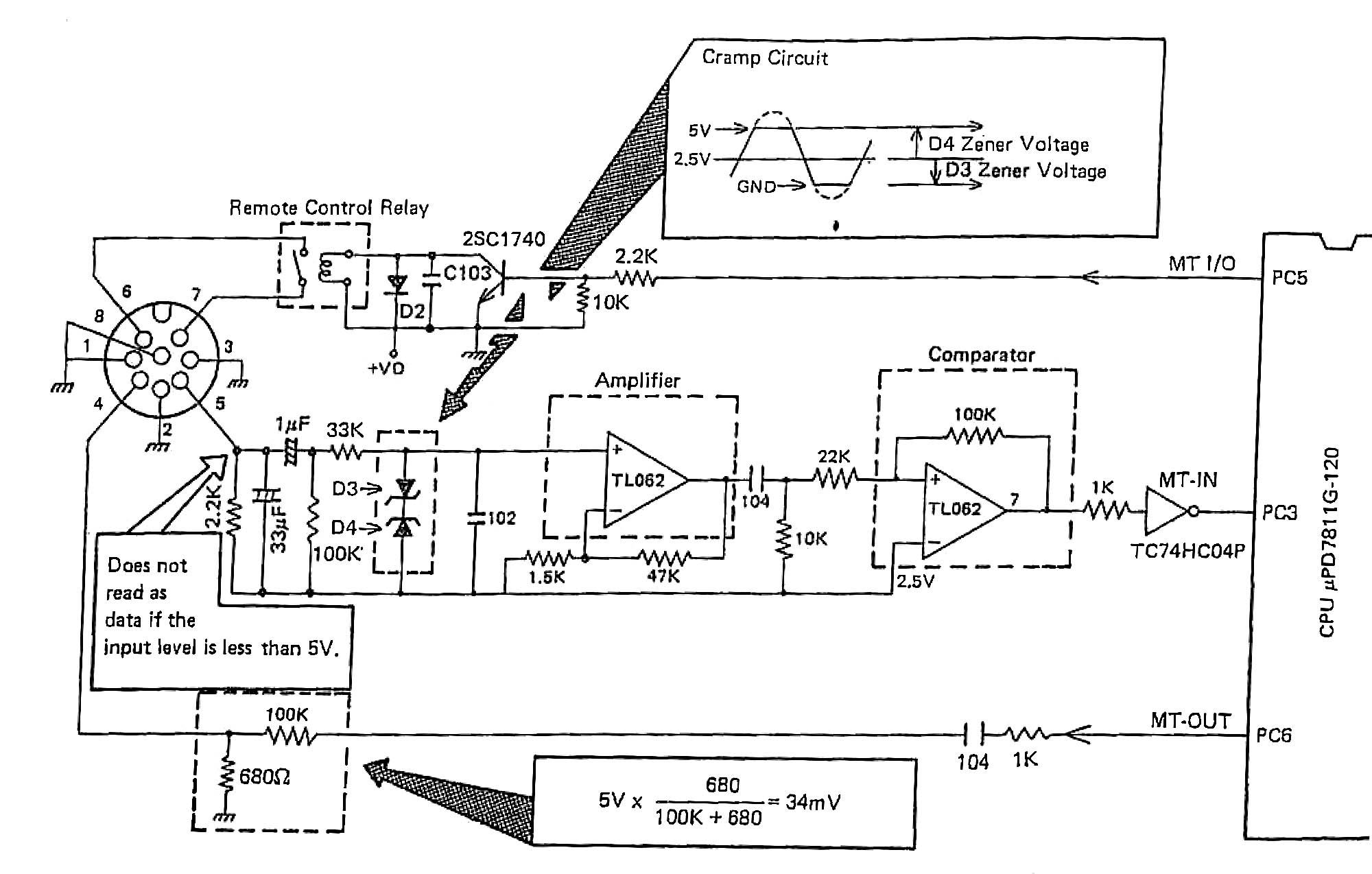 Casio-RZ1-MT-Jack